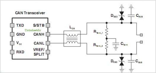 Common Mode Chokes In Can Networks: