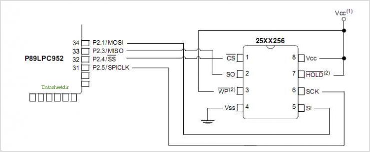 application notes and circuits for Using C To Interface 8051