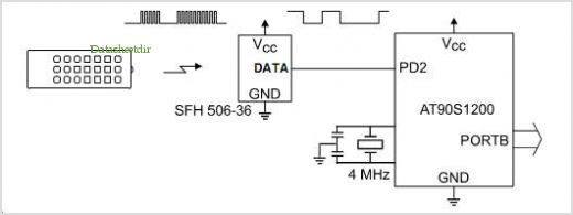 application notes and circuits for Rc5 Ir Remote Control Receiver