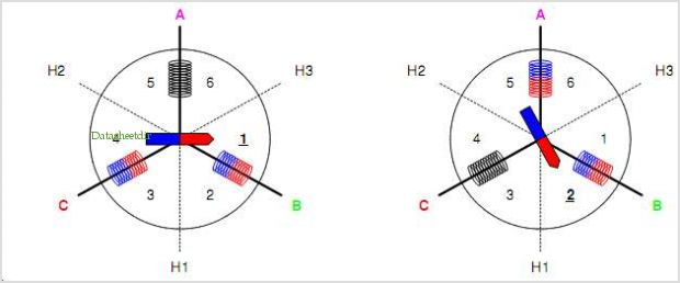 PDF) Mathematical Modelling of Switched Reluctance Motor