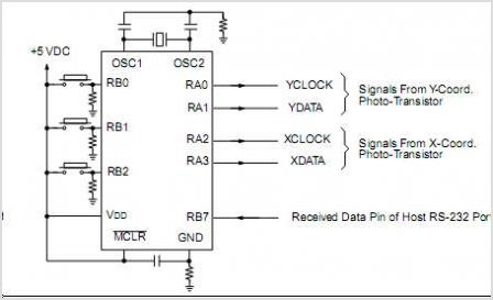 application notes and circuits for Implementing A Simple Serial