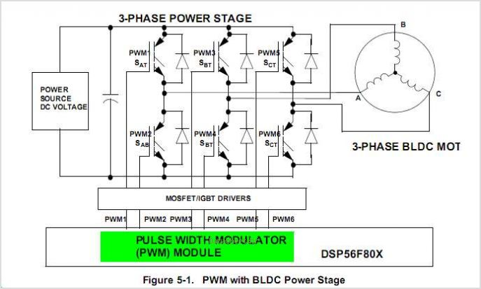 brushless dc motor circuit