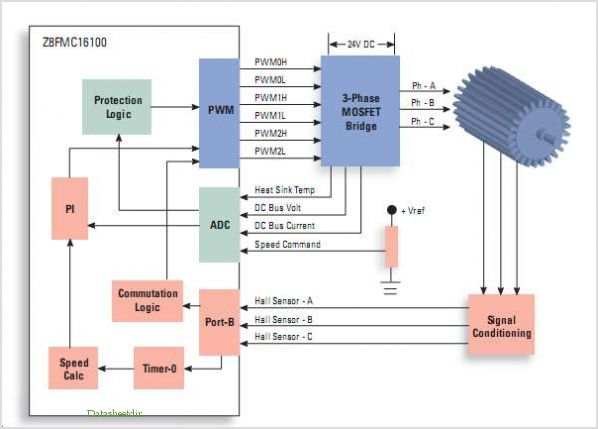 Electric Scooter Brushless Controller Schematic Electric Get Free Image About Wiring Diagram