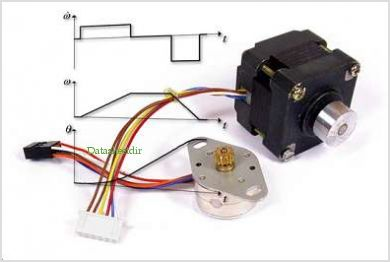 Stepper motor application notes stepper motor for Stepper motor position control