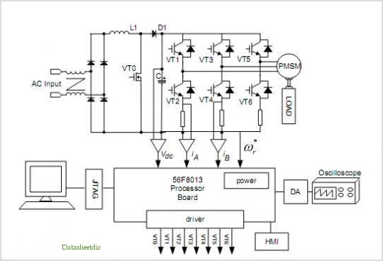 Pmsm And Bldc 