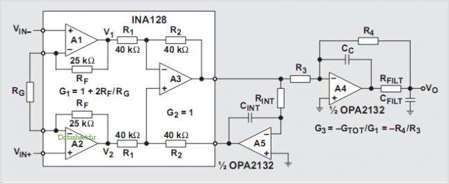 INA128 with OPA2132 providing low-pass filter and external gain stage