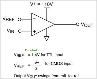 Voltage Level Translator application circuits