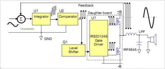 application notes and circuits for 120w x 6 channel class d audio rh datasheetdir com
