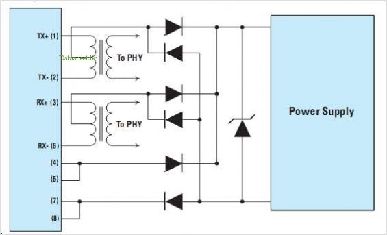 Power Supply Design For Power-over-ethernet Applications application circuits