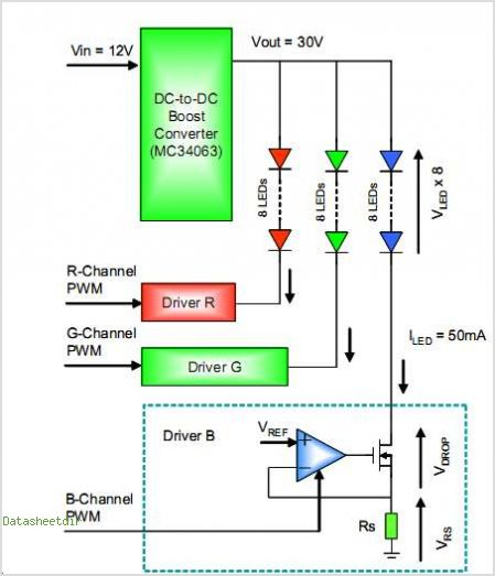 DC-to-DC Boost Converter and Linear LED Driver