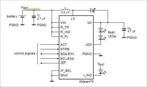 Typical application diagram of SSL3250A using I