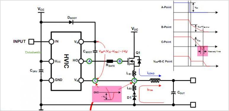 IN THIS CIRCUIT THE MAXIMUM VOLTAGE ON THE GATE WILL BE 47