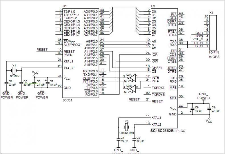 Application Of Uart In Gps Navigation System application circuits