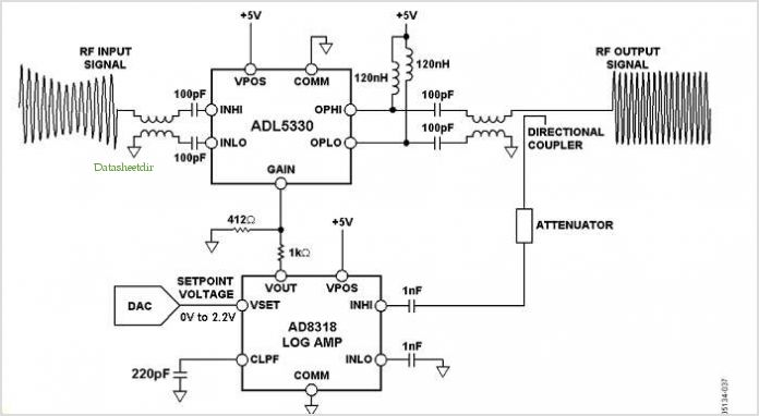 Automatic Power Control For Rf Applications Circuit | #1